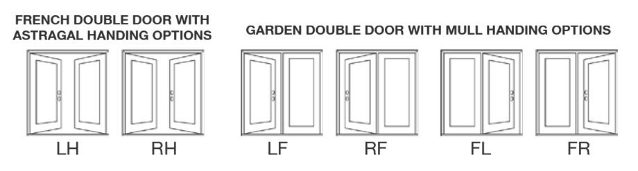 French and garden doors doorsmith proud canadian for Scenix porch windows